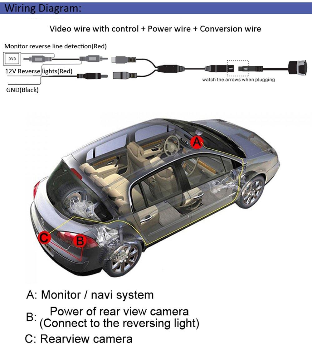 Navinio-Rckfahrkamera-Farbkamera-Einparkkamera-Nachtsicht-fr-Rckfahrsystem-Einparkhilfe-Wasserdicht-Stofest-Trunk-Handle-Koffergriff-Rckfahrkamera