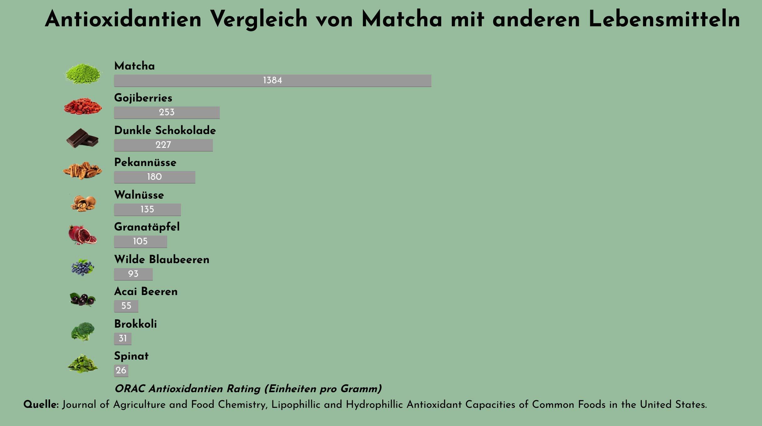 Matcha-Ceremonial-Grade-2